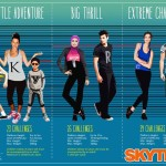 An amazing adventure of Skytrex